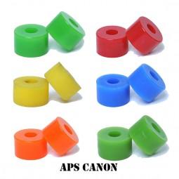 Riptide APS Canon